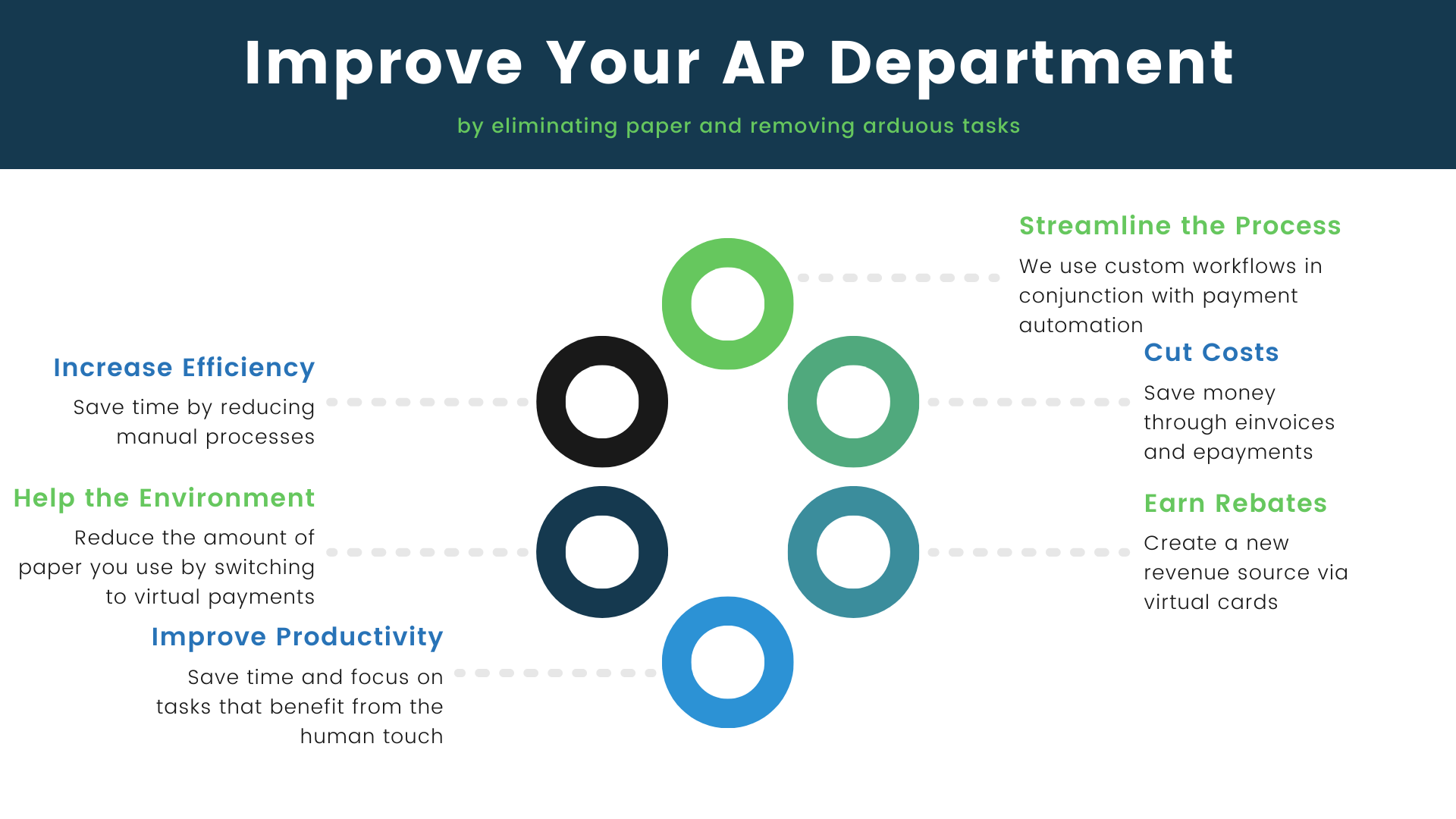 improve-your-ap-department-image