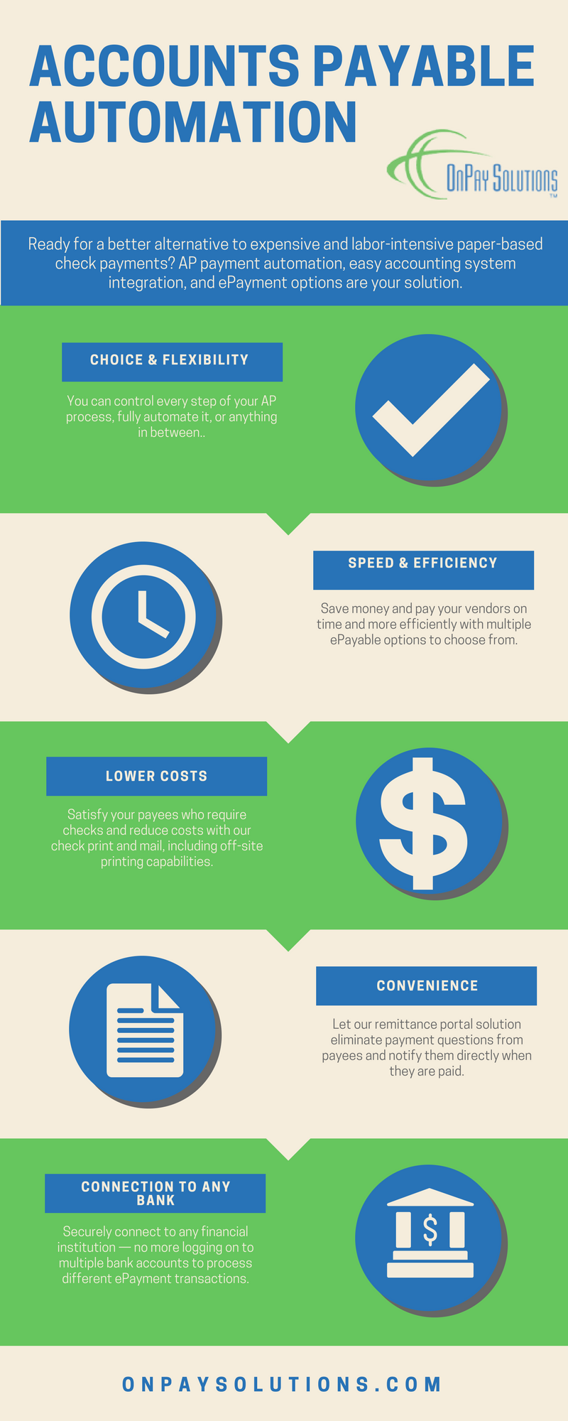AP Buyer Persona Payment Automation Infographic.png