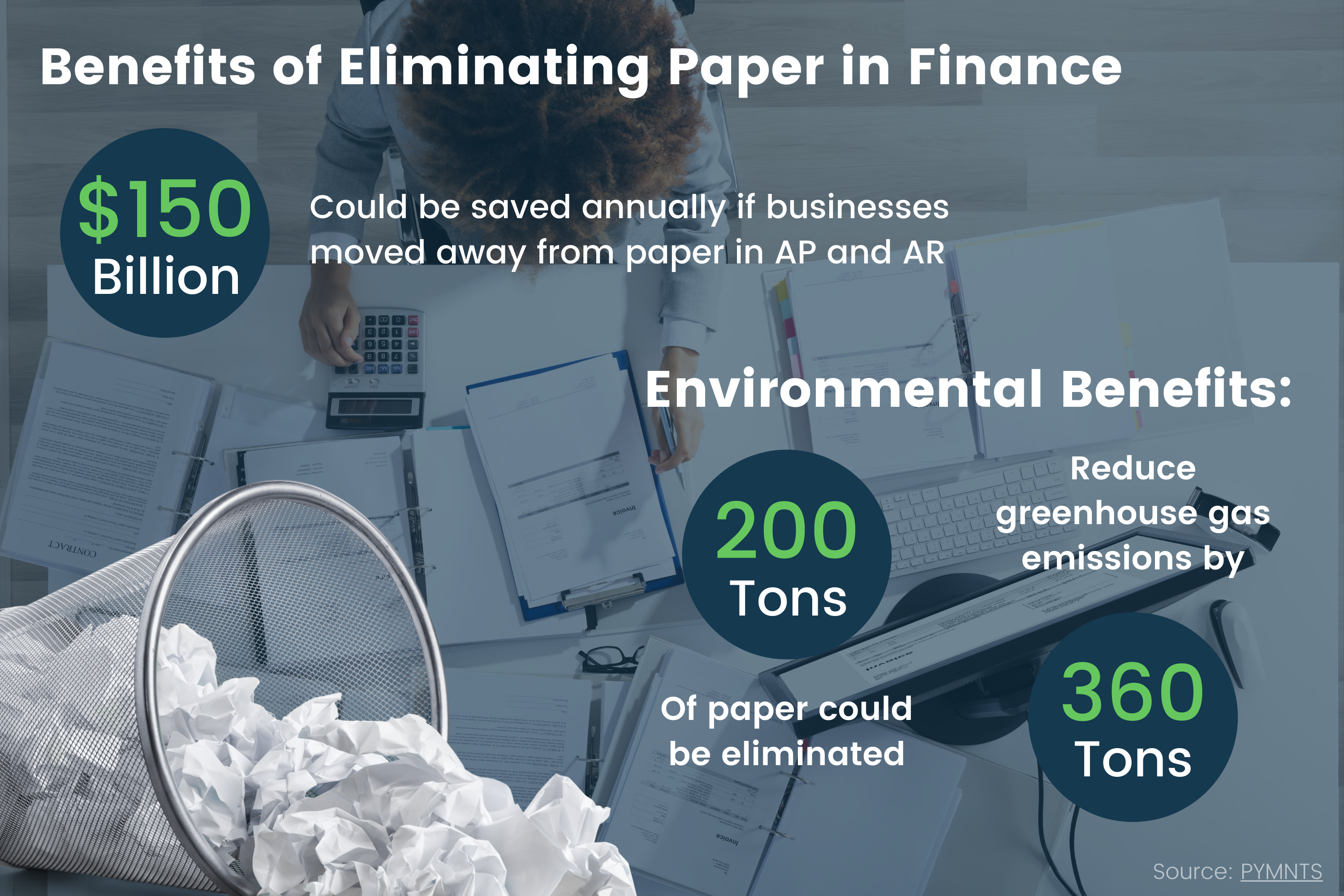 Benefits_of_eliminating_paper_in_finance_and_environmental_benefits_inforgaphic_with_a_background_of_a_female_finance_professional_filling_out_paper_invoices_and_surrounded_by_paper