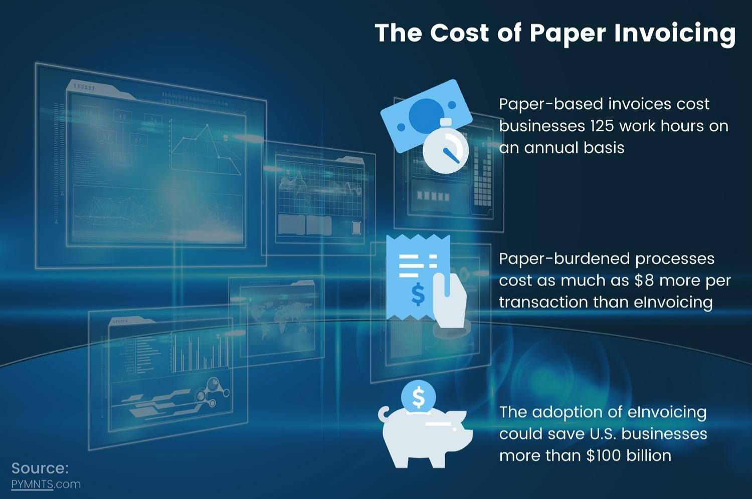The_Cost_of_Antiquated_Paper_Invoicing_Infographic_with_Statistics