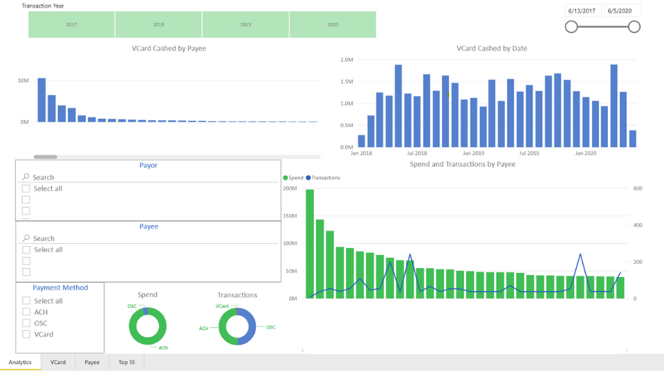 real-time_business_intelligence_analytics_platfrom_screenshot_onpay_solutions_automated_AP_Remote_business_continuity_reporting