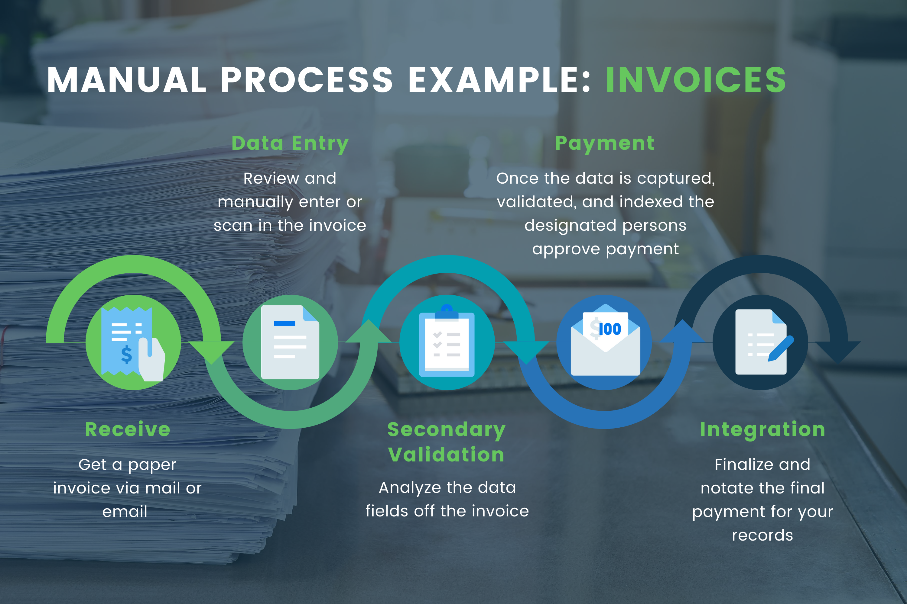 manual_payment_process_example_paper_invoice_before_automation_infographic