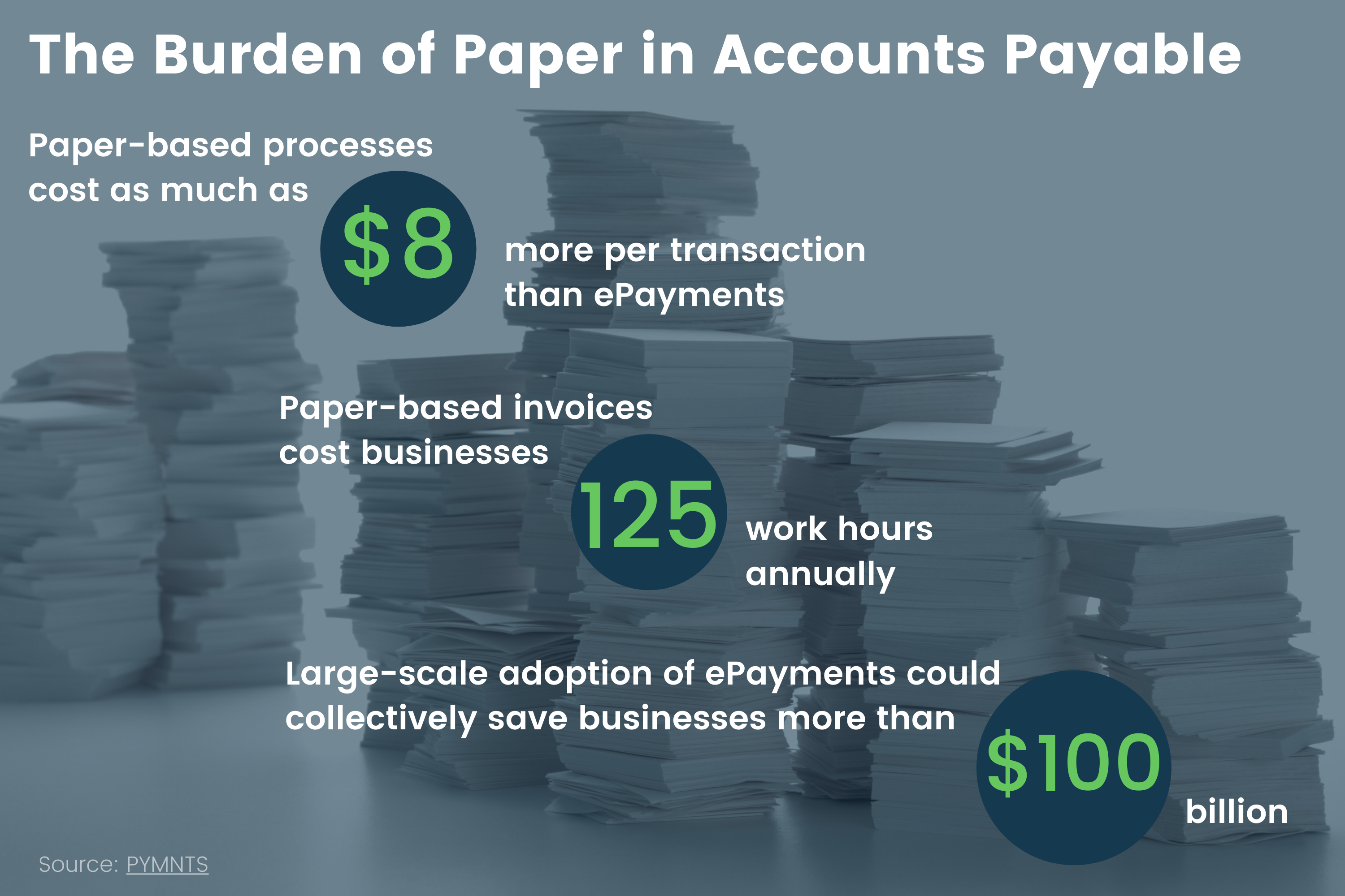 the_burden_of_paper_in_accounts_payable_inforgraphic_with_stats_from_pymnts_digitzation_journey